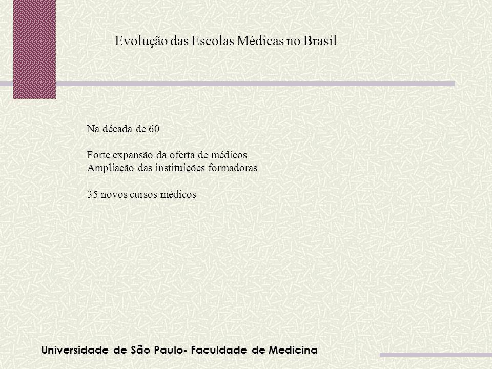 Universidade de São Paulo- Faculdade de Medicina Evolução das Escolas Médicas no Brasil Na década de 60 Forte expansão da oferta de médicos Ampliação