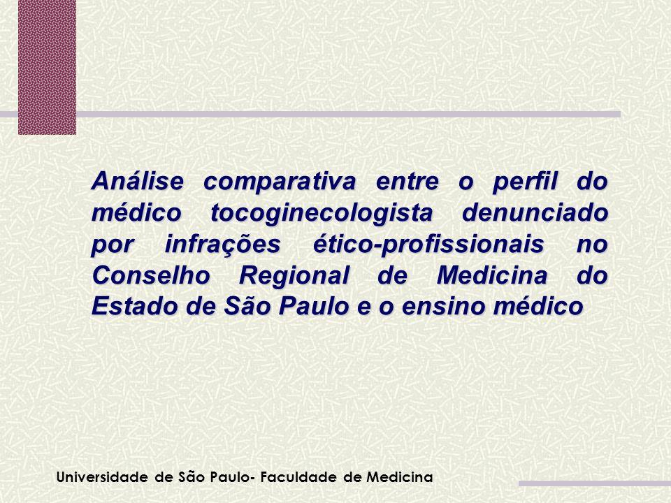 Análise comparativa entre o perfil do médico tocoginecologista denunciado por infrações ético-profissionais no Conselho Regional de Medicina do Estado