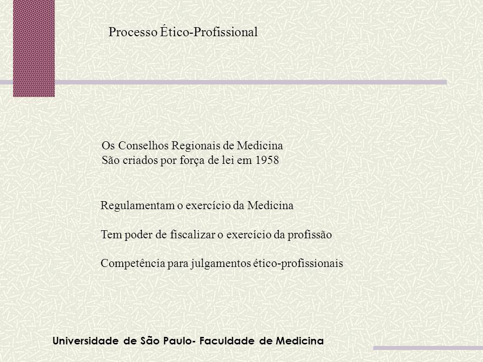Processo Ético-Profissional Os Conselhos Regionais de Medicina São criados por força de lei em 1958 Regulamentam o exercício da Medicina Tem poder de