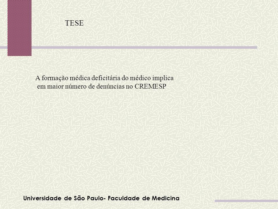 Universidade de São Paulo- Faculdade de Medicina TESE A formação médica deficitária do médico implica em maior número de denúncias no CREMESP
