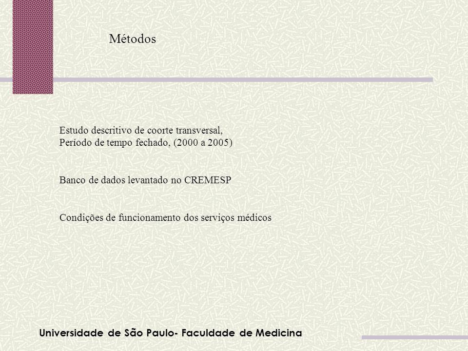Universidade de São Paulo- Faculdade de Medicina Métodos Estudo descritivo de coorte transversal, Período de tempo fechado, (2000 a 2005) Banco de dad