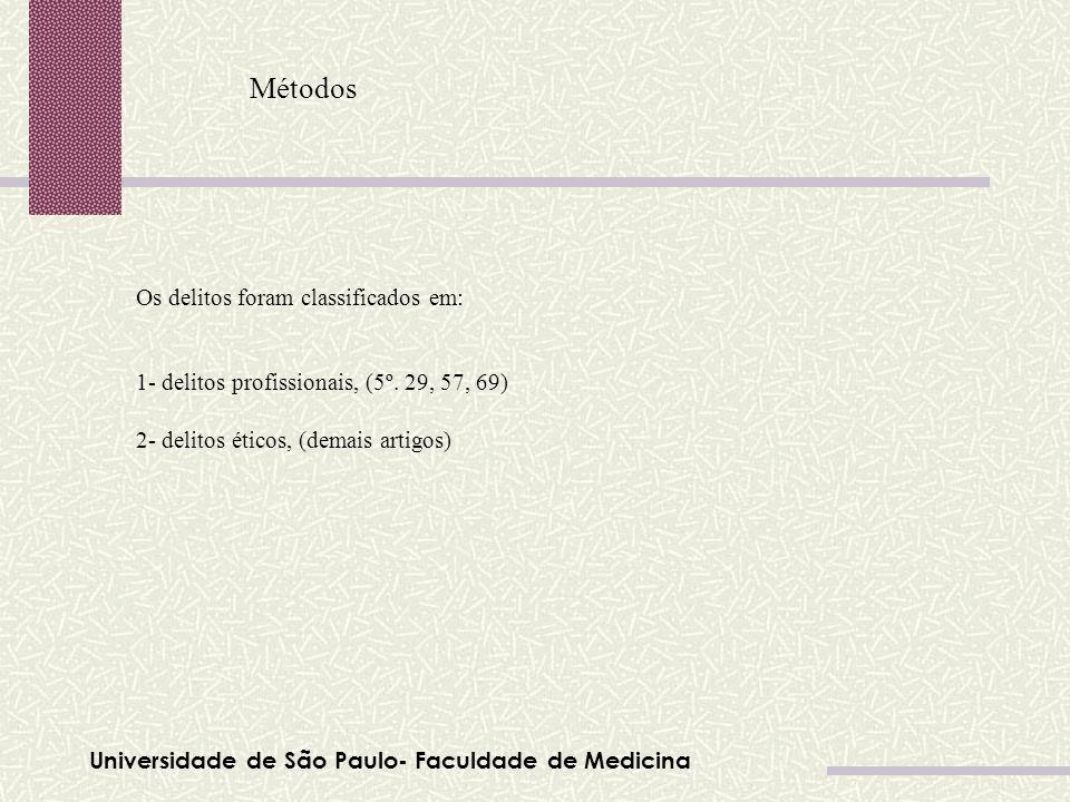 Universidade de São Paulo- Faculdade de Medicina Métodos Os delitos foram classificados em: 1- delitos profissionais, (5º. 29, 57, 69) 2- delitos étic