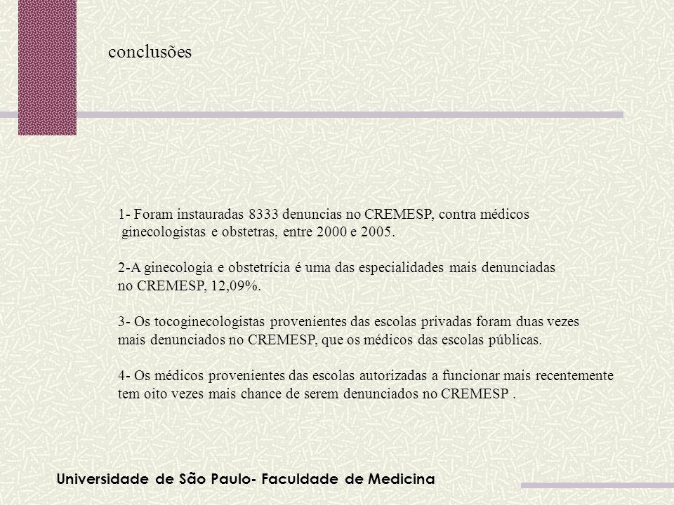Universidade de São Paulo- Faculdade de Medicina conclusões Tabela 01 1- Foram instauradas 8333 denuncias no CREMESP, contra médicos ginecologistas e