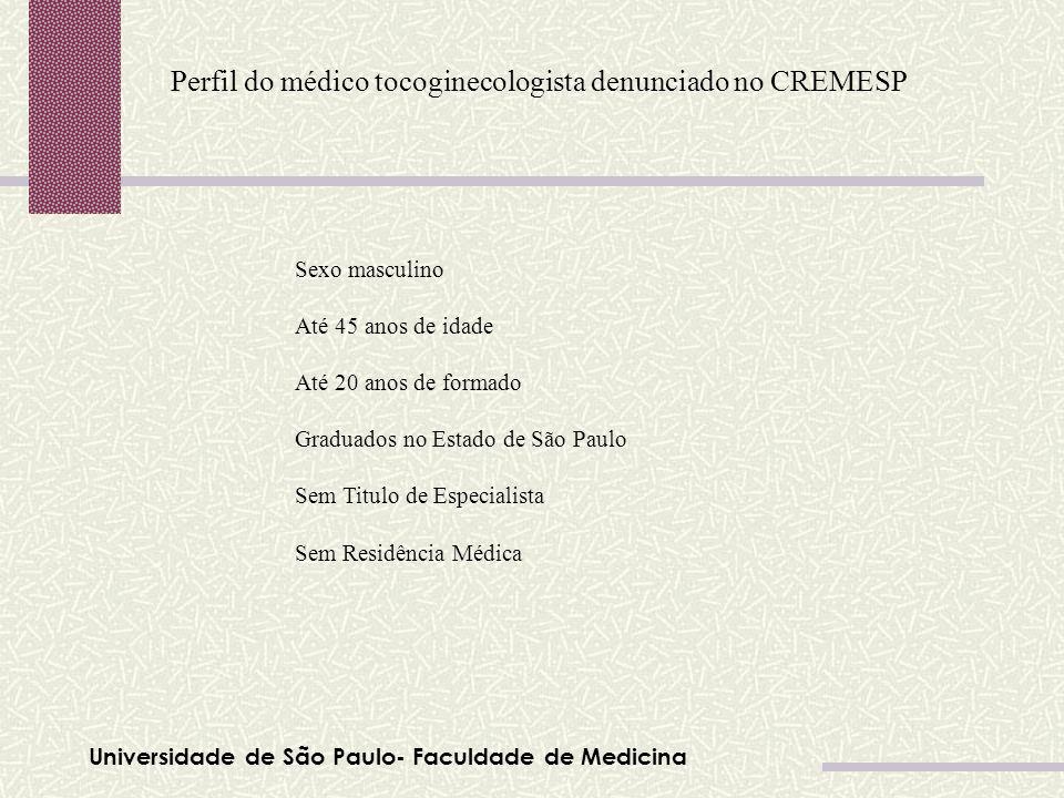 Universidade de São Paulo- Faculdade de Medicina Perfil do médico tocoginecologista denunciado no CREMESP Tabela 01 Sexo masculino Até 45 anos de idad