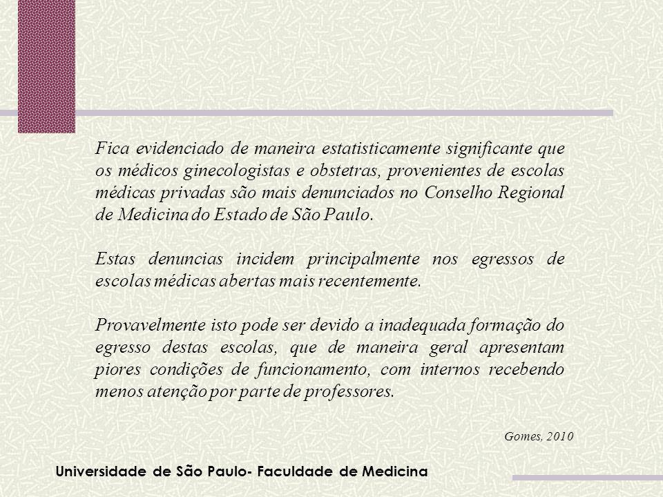 Universidade de São Paulo- Faculdade de Medicina Tabela 01 Fica evidenciado de maneira estatisticamente significante que os médicos ginecologistas e o