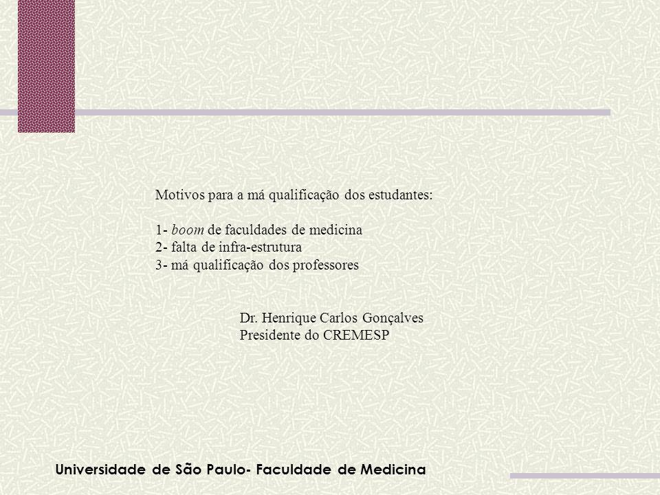 Universidade de São Paulo- Faculdade de Medicina Motivos para a má qualificação dos estudantes: 1- boom de faculdades de medicina 2- falta de infra-es