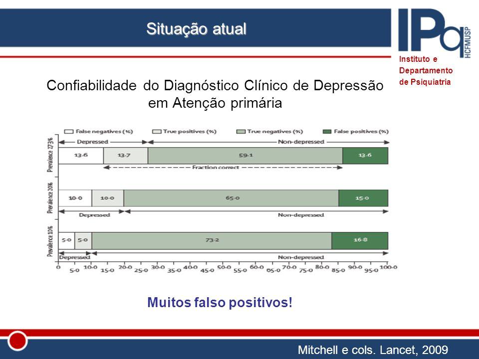 Confiabilidade do Diagnóstico Clínico de Depressão em Atenção primária Mitchell e cols. Lancet, 2009 Muitos falso positivos! Situação atual Instituto