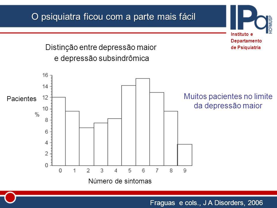 Fraguas e cols., J A Disorders, 2006 Instituto e Departamento de Psiquiatria Número de sintomas Distinção entre depressão maior e depressão subsindrôm