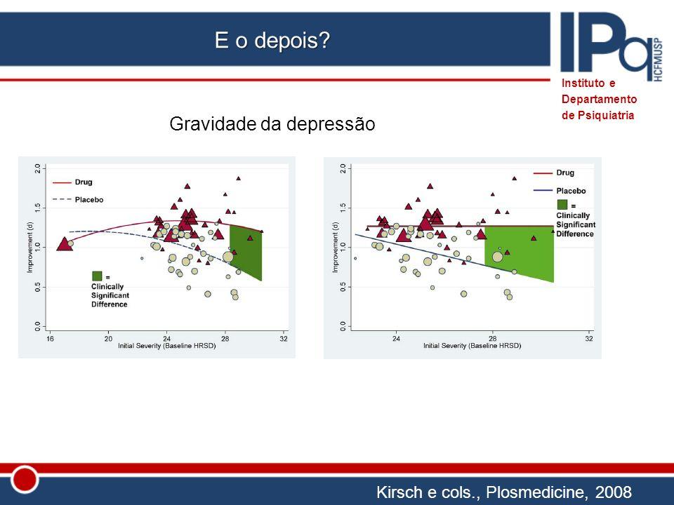 Gravidade da depressão Kirsch e cols., Plosmedicine, 2008 Instituto e Departamento de Psiquiatria E o depois?