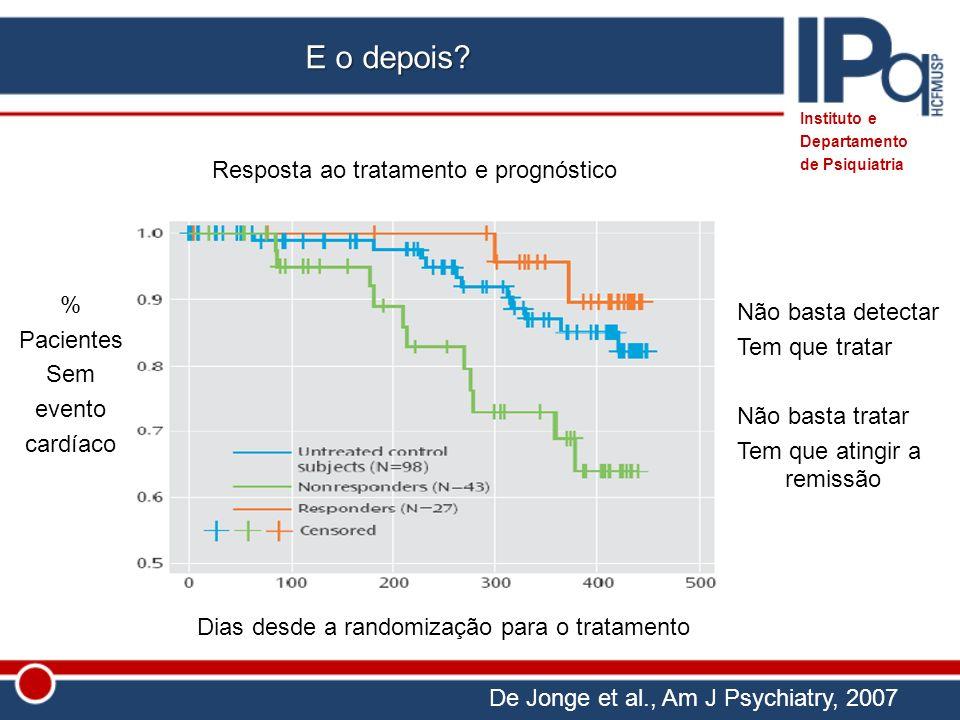 De Jonge et al., Am J Psychiatry, 2007 % Pacientes Sem evento cardíaco Dias desde a randomização para o tratamento Não basta detectar Tem que tratar N