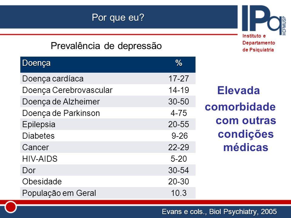 Evans e cols., Biol Psychiatry, 2005 Por que eu? Instituto e Departamento de Psiquiatria Doença% Doença cardíaca17-27 Doença Cerebrovascular14-19 Doen