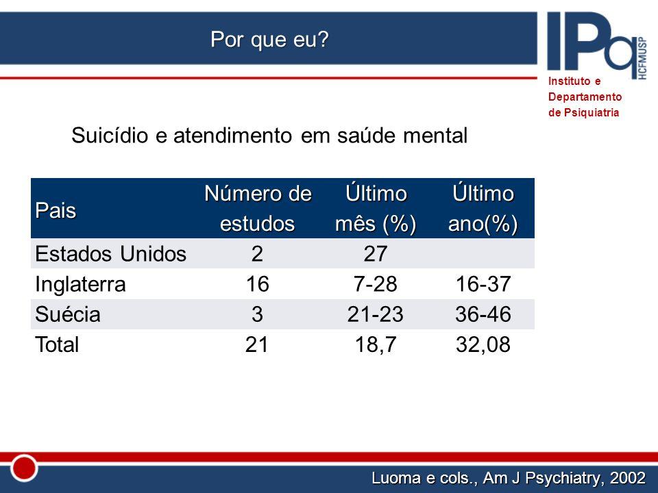 Suicídio e atendimento em saúde mentalPais Número de estudos Último mês (%) Último ano(%) Estados Unidos227 Inglaterra167-2816-37 Suécia321-2336-46 To