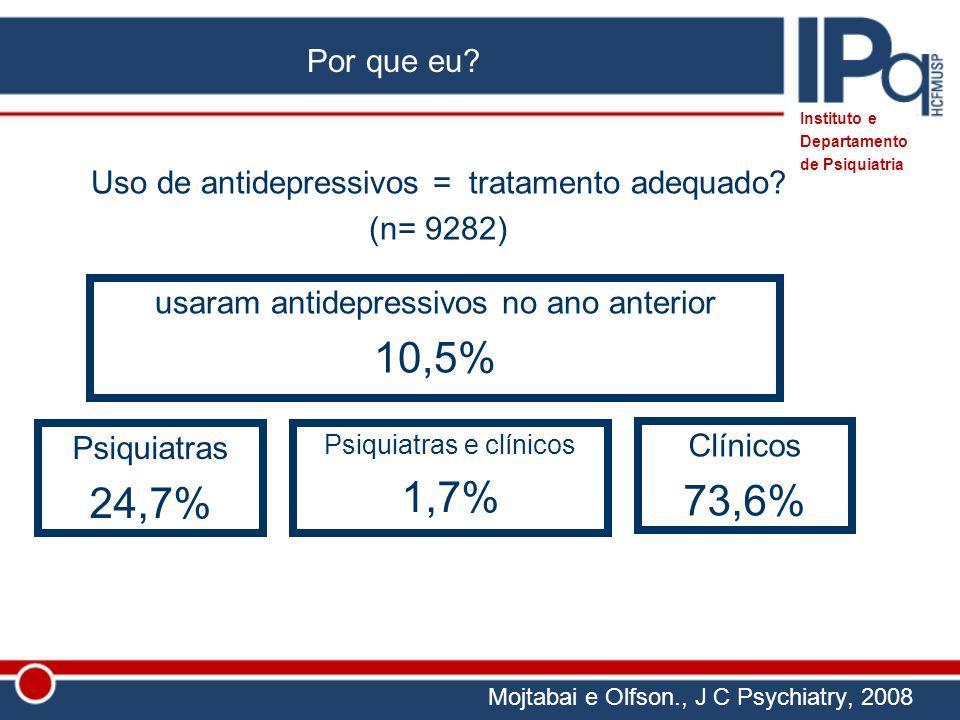 Uso de antidepressivos = tratamento adequado? (n= 9282) Mojtabai e Olfson., J C Psychiatry, 2008 usaram antidepressivos no ano anterior 10,5% Psiquiat