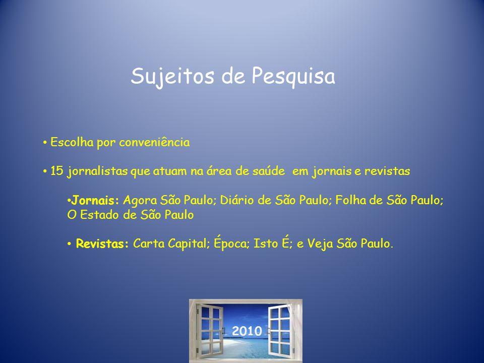 2010 Sujeitos de Pesquisa Escolha por conveniência 15 jornalistas que atuam na área de saúde em jornais e revistas Jornais: Agora São Paulo; Diário de