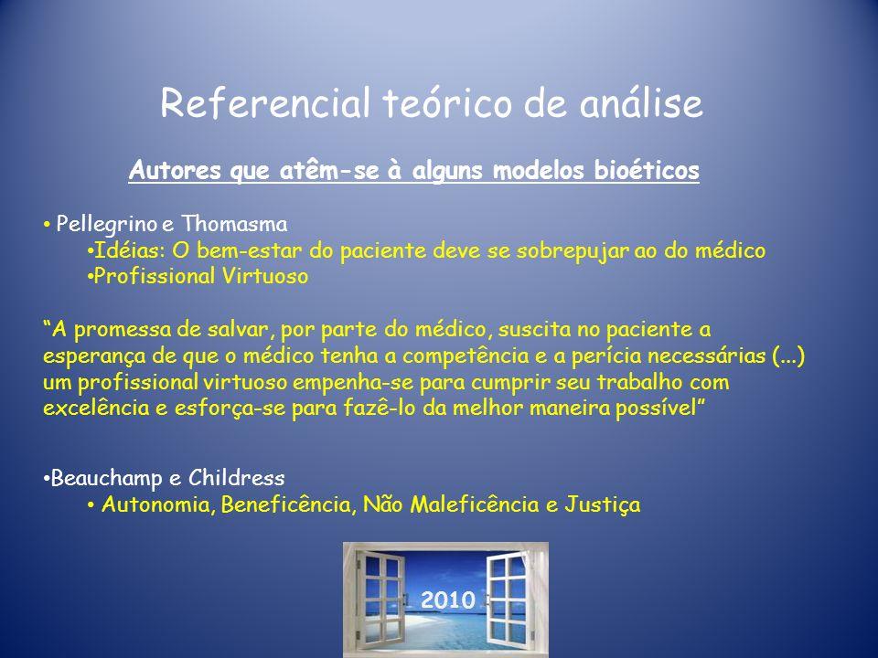 2010 Referencial teórico de análise Pellegrino e Thomasma Idéias: O bem-estar do paciente deve se sobrepujar ao do médico Profissional Virtuoso A prom