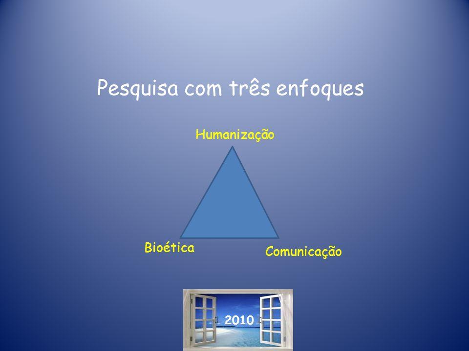 2010 Pesquisa com três enfoques Humanização Bioética Comunicação