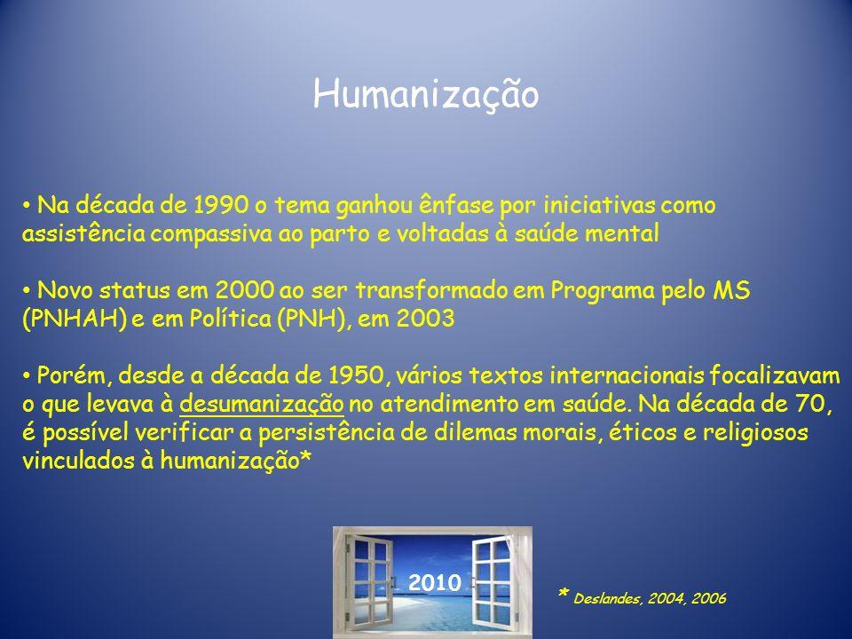 2010 Humanização Na década de 1990 o tema ganhou ênfase por iniciativas como assistência compassiva ao parto e voltadas à saúde mental Novo status em