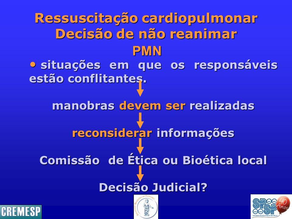 Ressuscitação cardiopulmonar Decisão de não reanimar situações em que os responsáveis estão conflitantes. situações em que os responsáveis estão confl