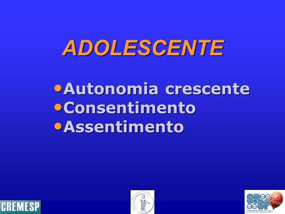 ADOLESCENTE Autonomia crescente Autonomia crescente Consentimento Consentimento Assentimento Assentimento