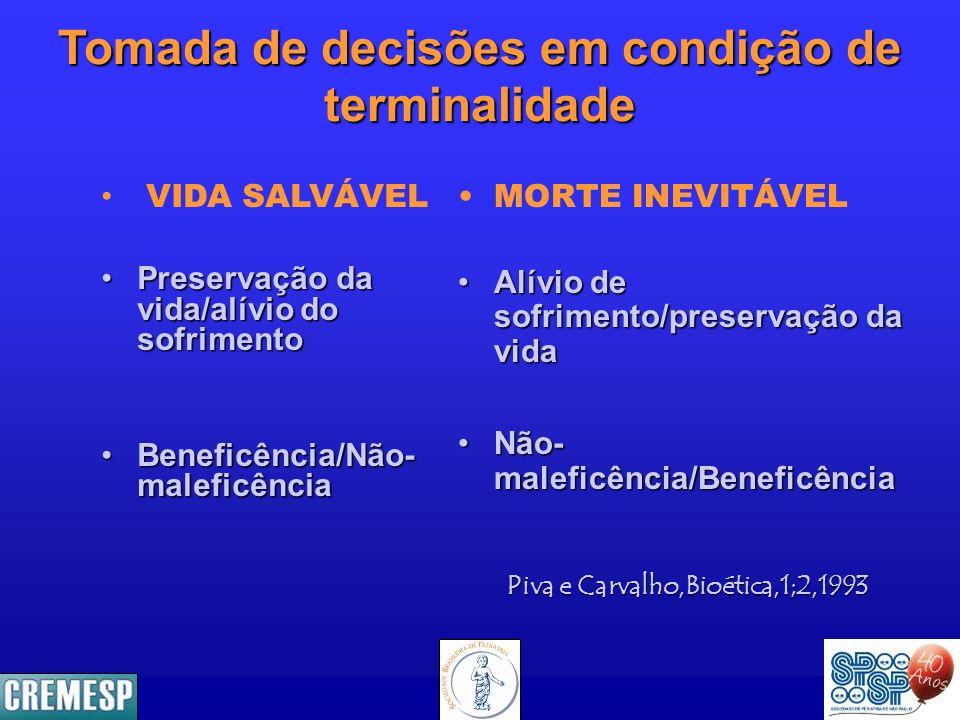VIDA SALVÁVEL Preservação da vida/alívio do sofrimentoPreservação da vida/alívio do sofrimento Beneficência/Não- maleficênciaBeneficência/Não- malefic