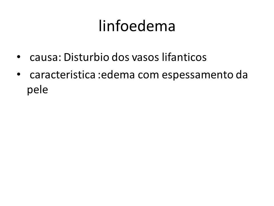 linfoedema causa: Disturbio dos vasos lifanticos caracteristica :edema com espessamento da pele