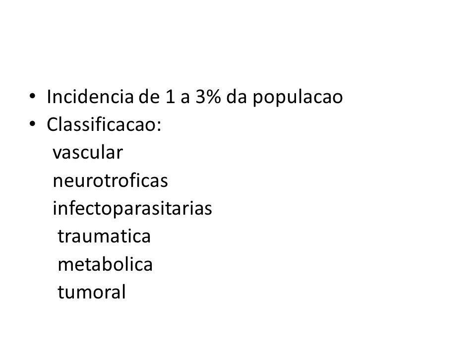 Incidencia de 1 a 3% da populacao Classificacao: vascular neurotroficas infectoparasitarias traumatica metabolica tumoral