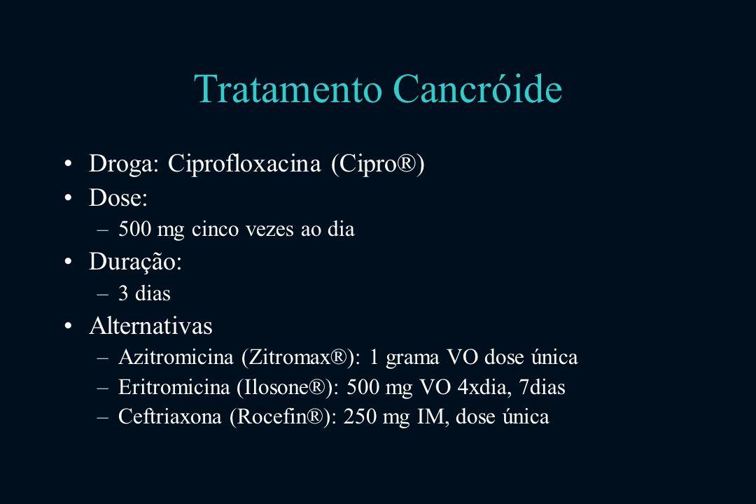 Tratamento Cancróide Droga: Ciprofloxacina (Cipro®) Dose: –500 mg cinco vezes ao dia Duração: –3 dias Alternativas –Azitromicina (Zitromax®): 1 grama VO dose única –Eritromicina (Ilosone®): 500 mg VO 4xdia, 7dias –Ceftriaxona (Rocefin®): 250 mg IM, dose única