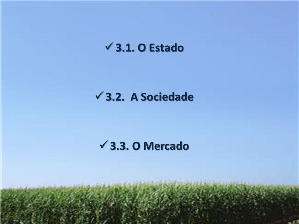 3.1. O Estado 3.1. O Estado 3.2. A Sociedade 3.2. A Sociedade 3.3. O Mercado 3.3. O Mercado