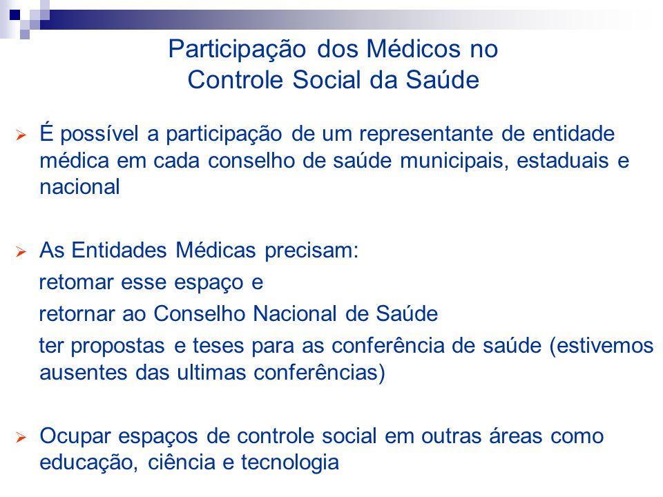 Participação dos Médicos no Controle Social da Saúde É possível a participação de um representante de entidade médica em cada conselho de saúde munici