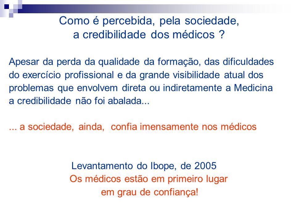 Como é percebida, pela sociedade, a credibilidade dos médicos ? Apesar da perda da qualidade da formação, das dificuldades do exercício profissional e