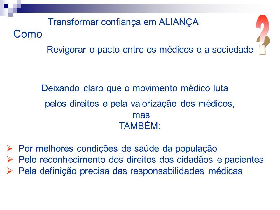 OBRIGADO Renato Azevedo renatoazevedo@cremesp.org.br