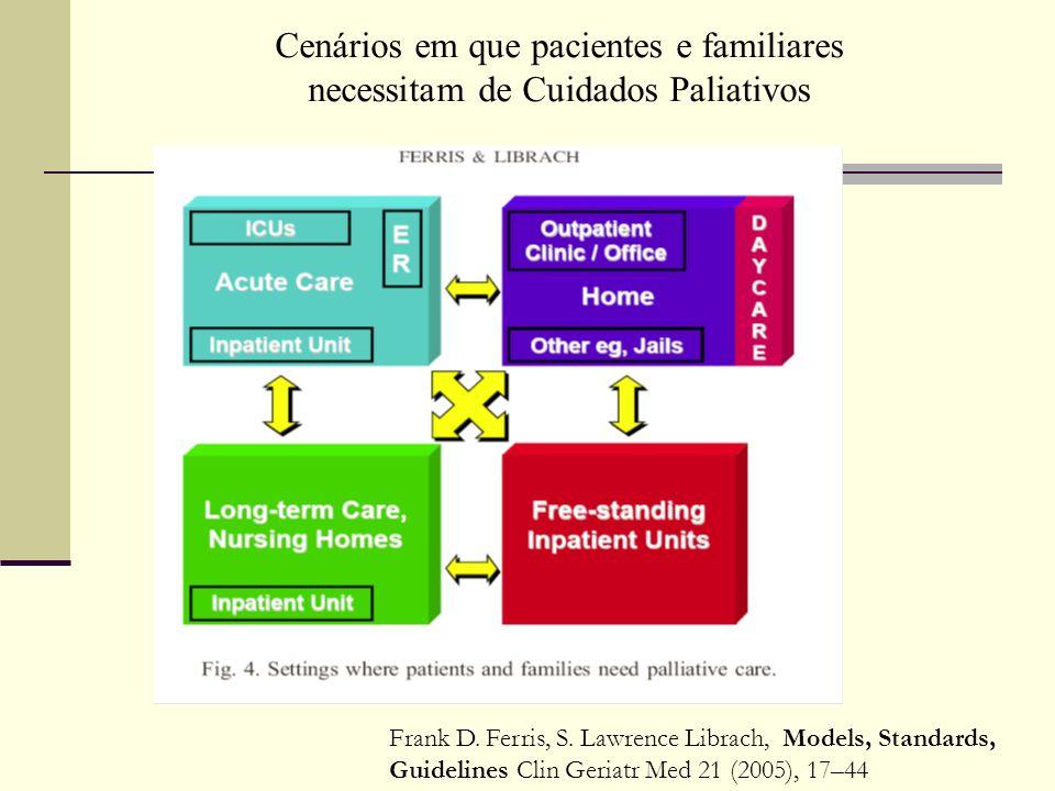 Cancer Pain Relief and Palliative Care, Report of a WHO Expert Committee. Geneva: World Health Organization, 1990. (Luto antecipatório) Diagnóstico TR