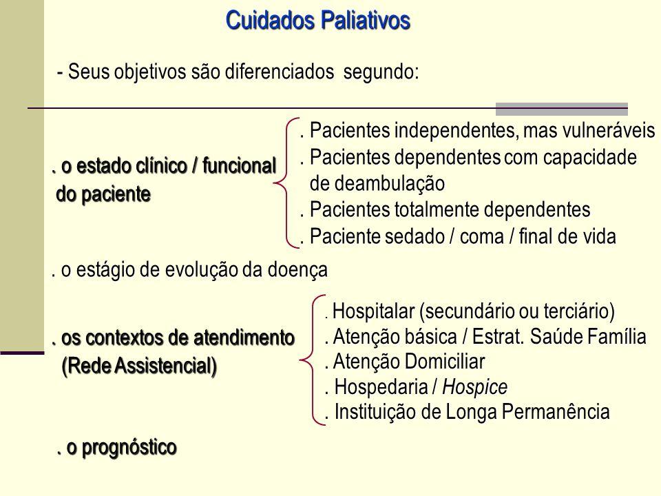 Grupo de Cuidados Paliativos do Hospital das Clínicas da FMRP-USP ADRIANA DOS SANTOS, Enfermeira contratada do HCFMRP-USP Ms. FABIO BRONZI GUIMARÃES,
