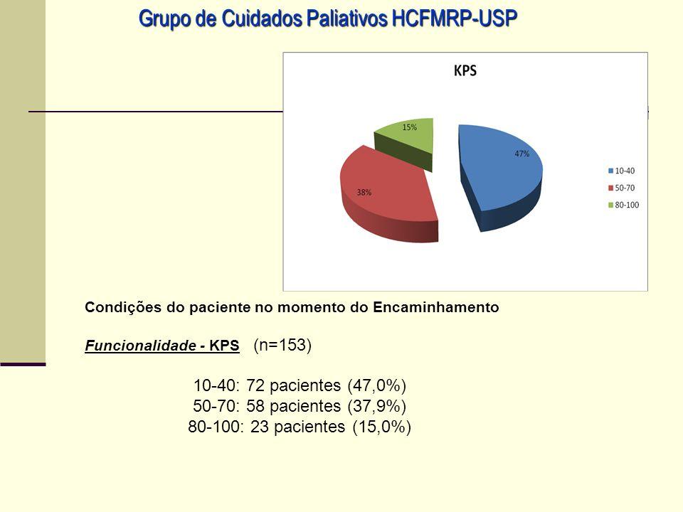 Clínicas de origem (n=241): Oncologia: 107 pacientes (45%) CCP/Fono: 38 pacientes (16%) UETDI: 15 pacientes (4%) Geriatria: 9 pacientes (3%) Neurologi