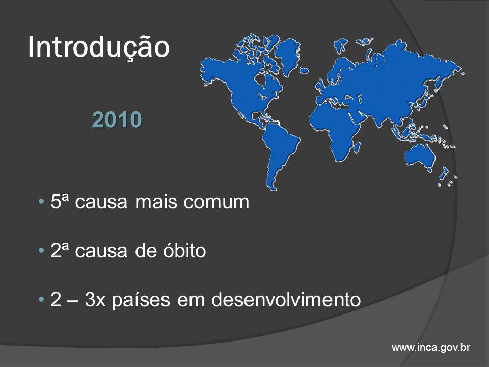 Introdução www.inca.gov.br 5ª causa mais comum 2ª causa de óbito 2 – 3x países em desenvolvimento 2010