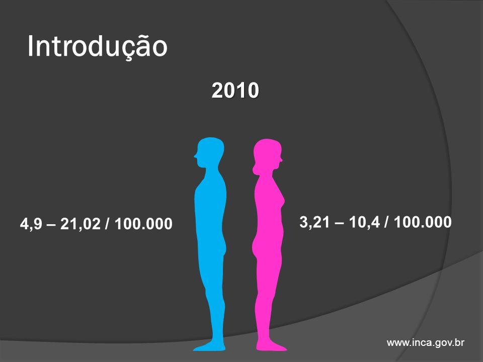 Introdução www.inca.gov.br 4,9 – 21,02 / 100.000 3,21 – 10,4 / 100.000 2010