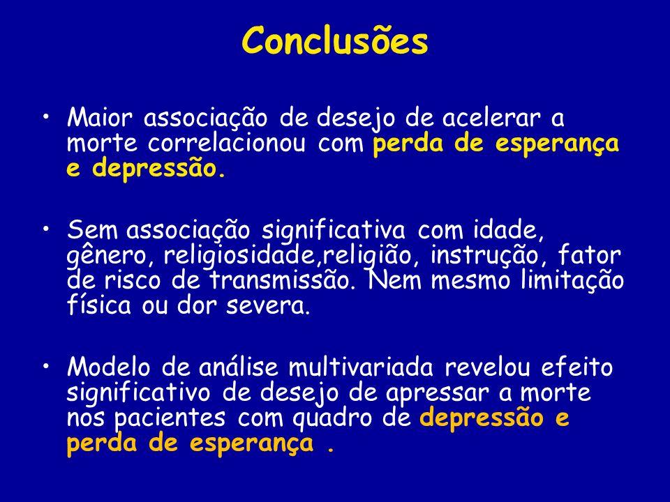 Conclusões Maior associação de desejo de acelerar a morte correlacionou com perda de esperança e depressão. Sem associação significativa com idade, gê