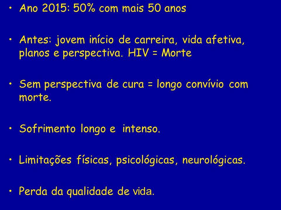 Ano 2015: 50% com mais 50 anos Antes: jovem início de carreira, vida afetiva, planos e perspectiva. HIV = Morte Sem perspectiva de cura = longo convív