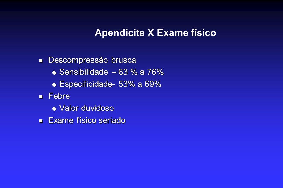 Apendicite X Exame físico Descompressão brusca Descompressão brusca Sensibilidade – 63 % a 76% Sensibilidade – 63 % a 76% Especificidade- 53% a 69% Especificidade- 53% a 69% Febre Febre Valor duvidoso Valor duvidoso Exame físico seriado Exame físico seriado