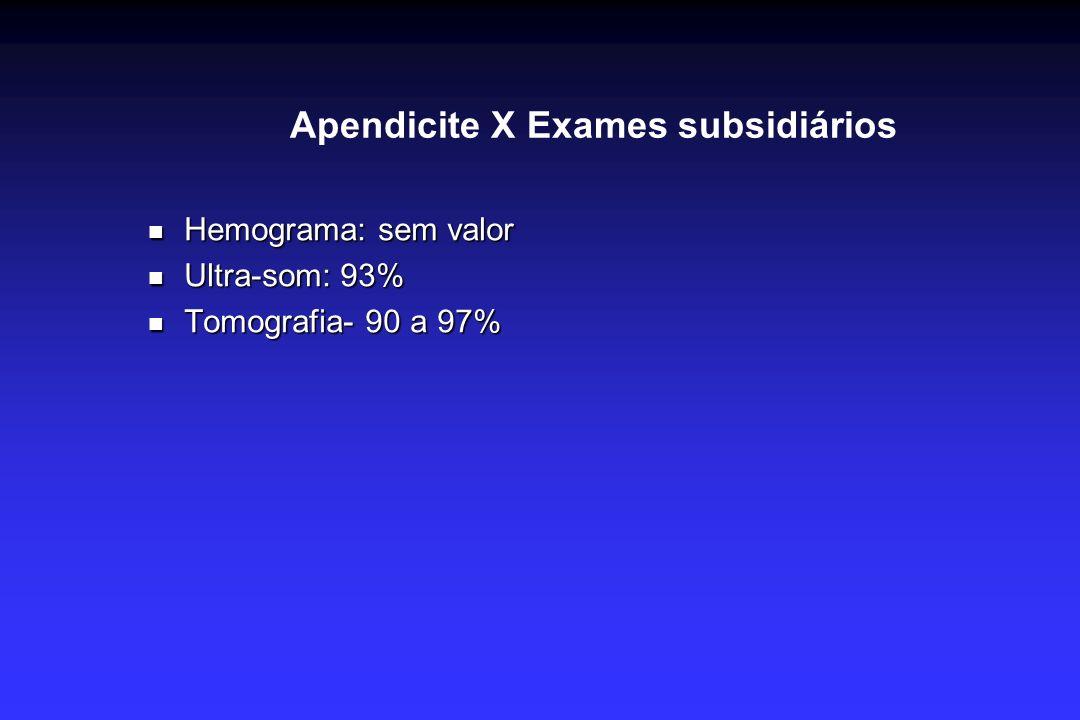 Apendicite X Exames subsidiários Hemograma: sem valor Hemograma: sem valor Ultra-som: 93% Ultra-som: 93% Tomografia- 90 a 97% Tomografia- 90 a 97%