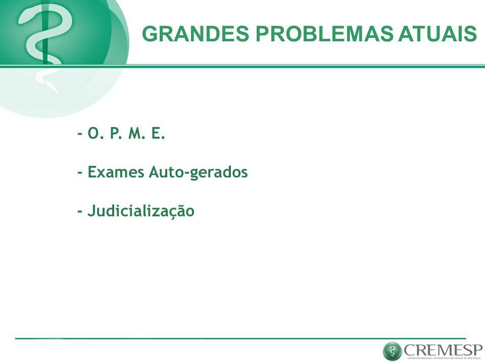 GRANDES PROBLEMAS ATUAIS - O. P. M. E. - Exames Auto-gerados - Judicialização
