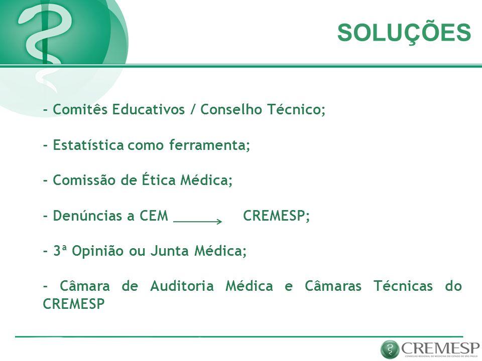 SOLUÇÕES - Comitês Educativos / Conselho Técnico; - Estatística como ferramenta; - Comissão de Ética Médica; - Denúncias a CEM CREMESP; - 3ª Opinião o