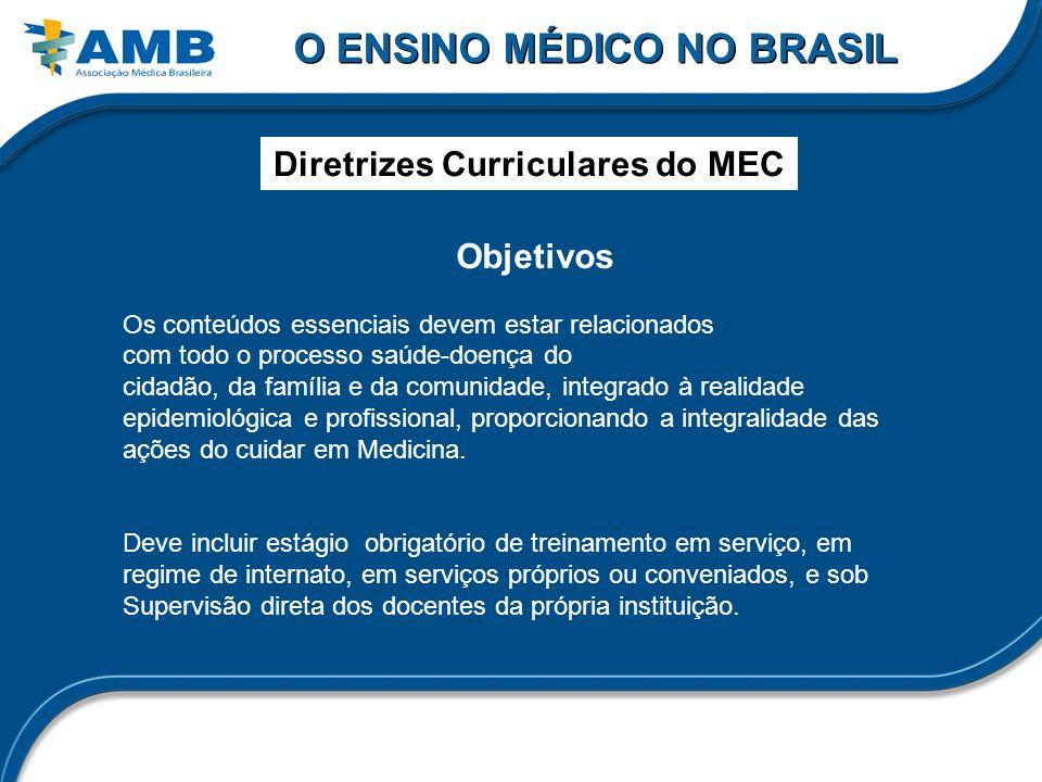 O ENSINO MÉDICO NO BRASIL Diretrizes Curriculares do MEC Objetivos Os conteúdos essenciais devem estar relacionados com todo o processo saúde-doença d