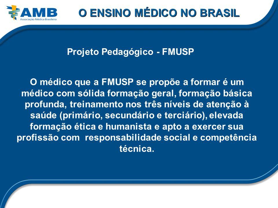 O ENSINO MÉDICO NO BRASIL O médico que a FMUSP se propõe a formar é um médico com sólida formação geral, formação básica profunda, treinamento nos trê