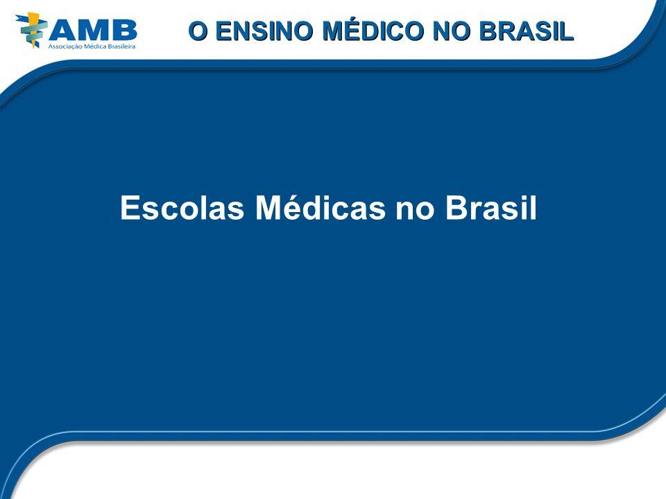 O ENSINO MÉDICO NO BRASIL Escolas Médicas no Brasil