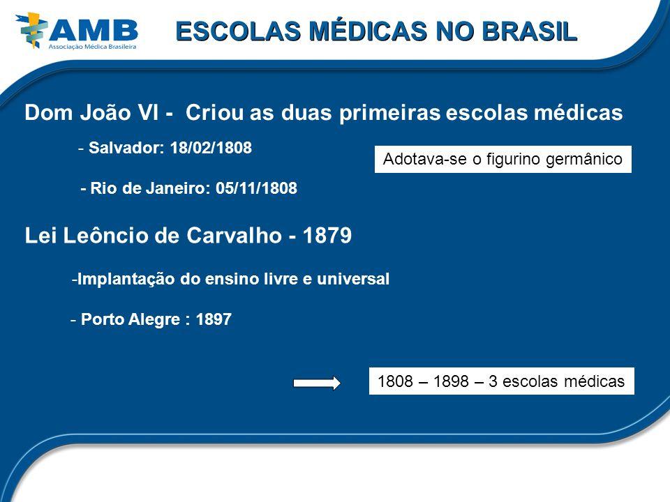 ESCOLAS MÉDICAS NO BRASIL - Salvador: 18/02/1808 - Rio de Janeiro: 05/11/1808 Dom João VI - Criou as duas primeiras escolas médicas Adotava-se o figur