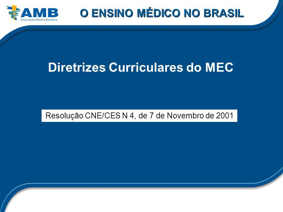 O ENSINO MÉDICO NO BRASIL Diretrizes Curriculares do MEC Resolução CNE/CES N 4, de 7 de Novembro de 2001