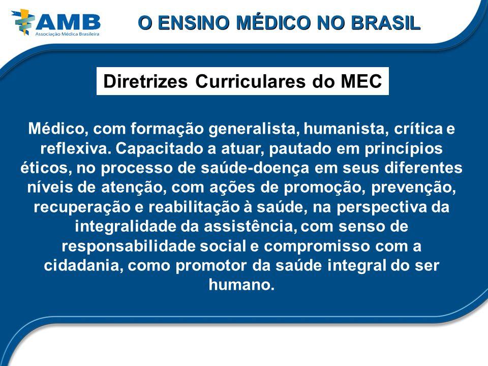 O ENSINO MÉDICO NO BRASIL Médico, com formação generalista, humanista, crítica e reflexiva. Capacitado a atuar, pautado em princípios éticos, no proce
