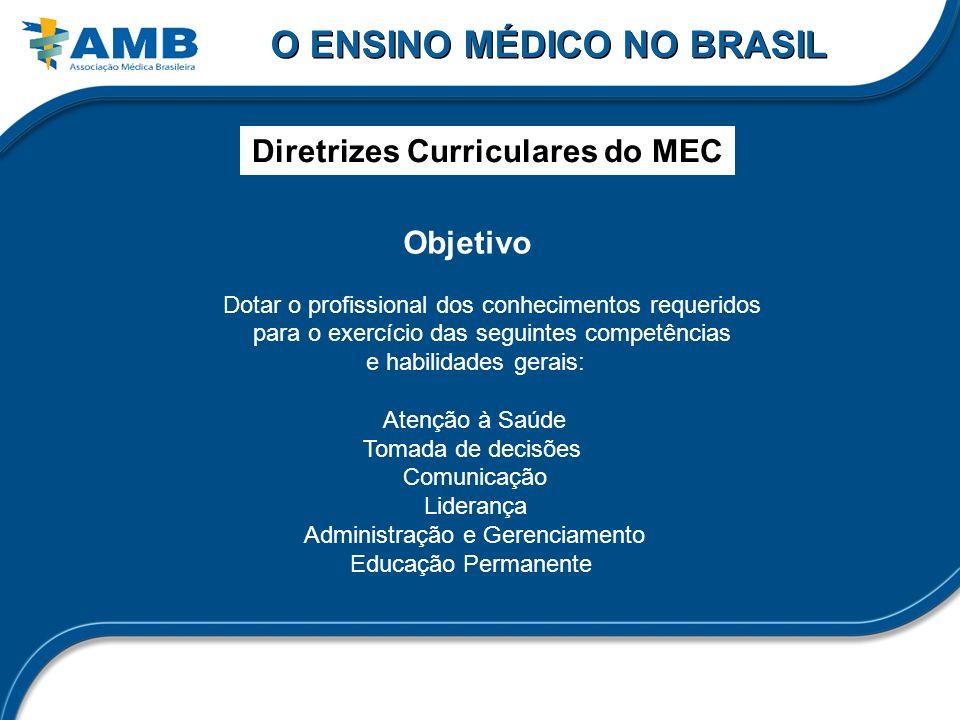 O ENSINO MÉDICO NO BRASIL Diretrizes Curriculares do MEC Objetivo Dotar o profissional dos conhecimentos requeridos para o exercício das seguintes com