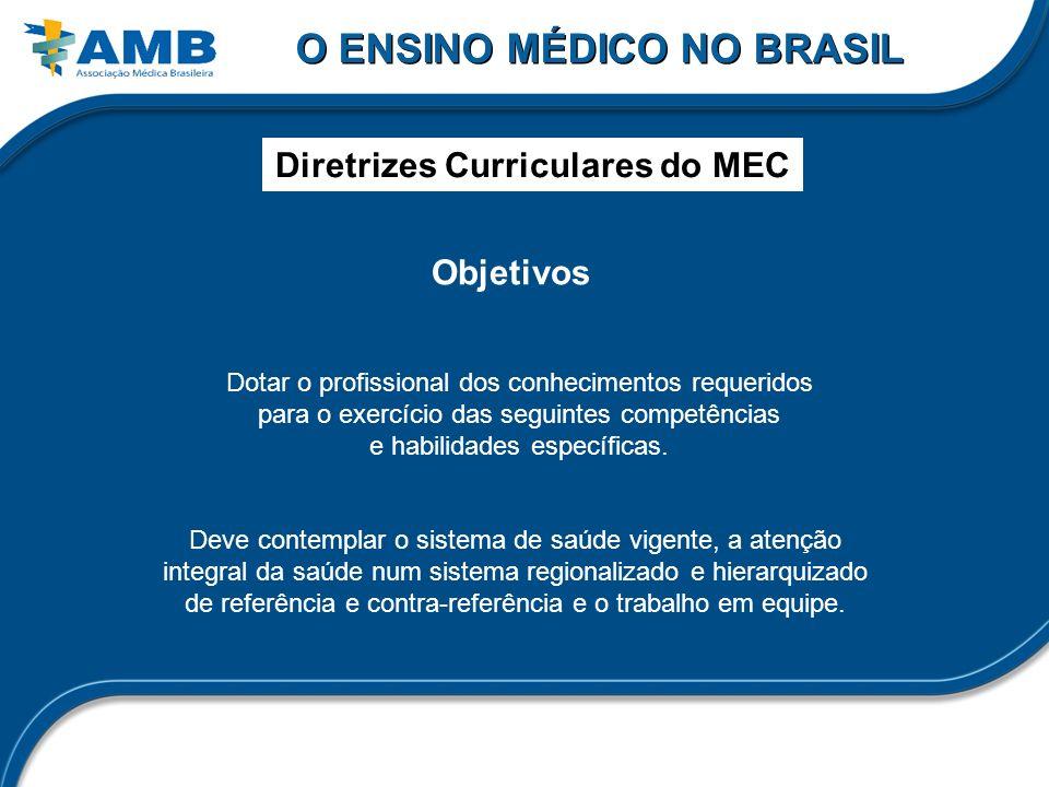 O ENSINO MÉDICO NO BRASIL Diretrizes Curriculares do MEC Objetivos Dotar o profissional dos conhecimentos requeridos para o exercício das seguintes co
